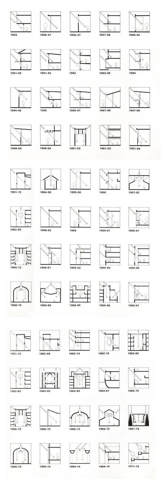 imaginariosugestivo licht und raum light and space urs. Black Bedroom Furniture Sets. Home Design Ideas
