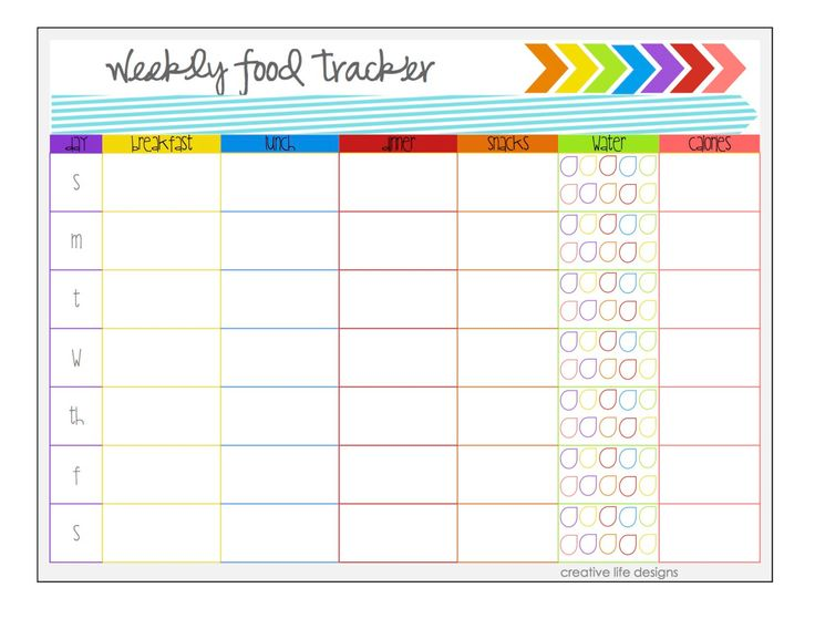Weekly Food Tracker | Weeklies, Listing and Etsy