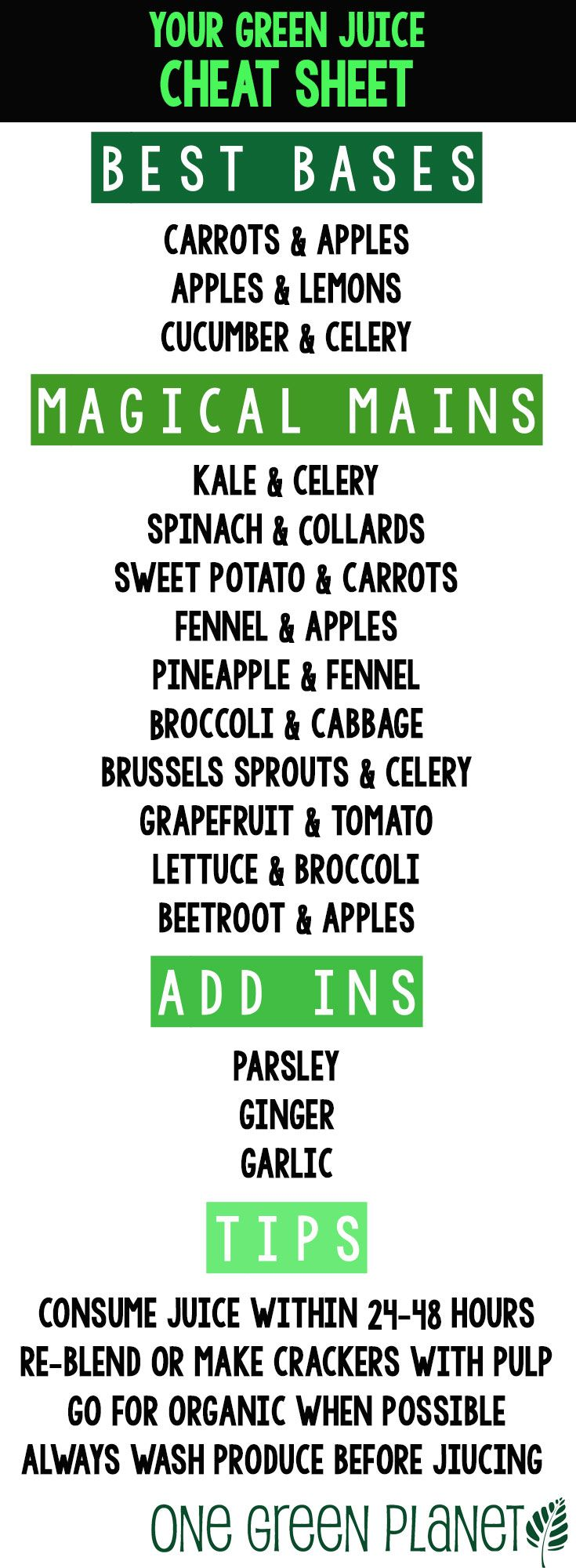 The Ultimate Green Juice Cheat Sheet http://onegr.pl/1rtHKMz