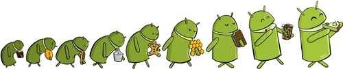 According to a cartoon drawn up by Googler and cartoonist Manu Cornet, the next Android OS is likely to be called Key Lime Pie. The cartoon shows the evolution of the Android mascot from having Cupcake, Donut, Eclair, Froyo, Gingerbread, Honeycomb, Ice Cream Sandwich, Jelly Bean to Key Lime Pie.