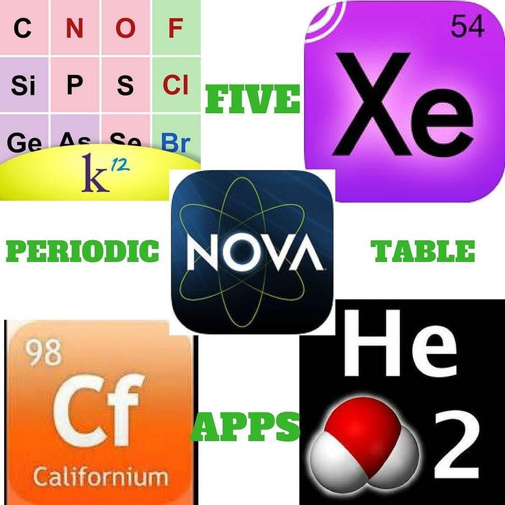 35 best high school chemistry images on pinterest high school five periodic table apps for your classroom urtaz Image collections