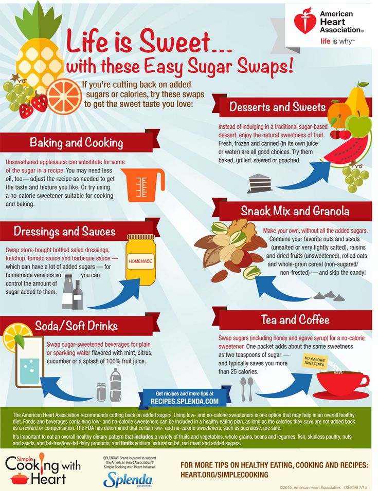 Simple Cooking with Heart Life is Sweet Infographic