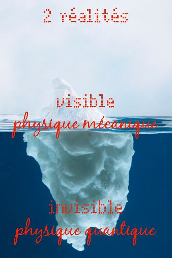 Le monde physique ne se limite pas à la partie visible de l'iceberg, il y a aussi une partie invisible, et chaque niveau de réalité est régi par des lois complètement différentes : celles de la physique mécanique pour la partie visible et celles de la physique quantique pour la partie invisible.