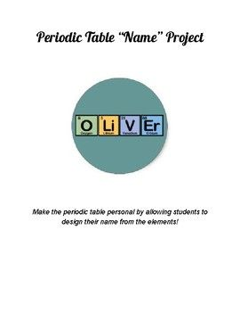 Periodic table of elements name project chemistry pinterest periodic table of elements name project urtaz
