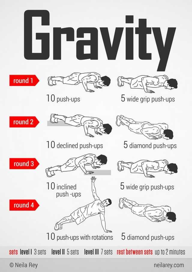 100 No Equipment Workouts To Get Ready For Summer Strength Workout Bodyweight Workout Push Up Workout