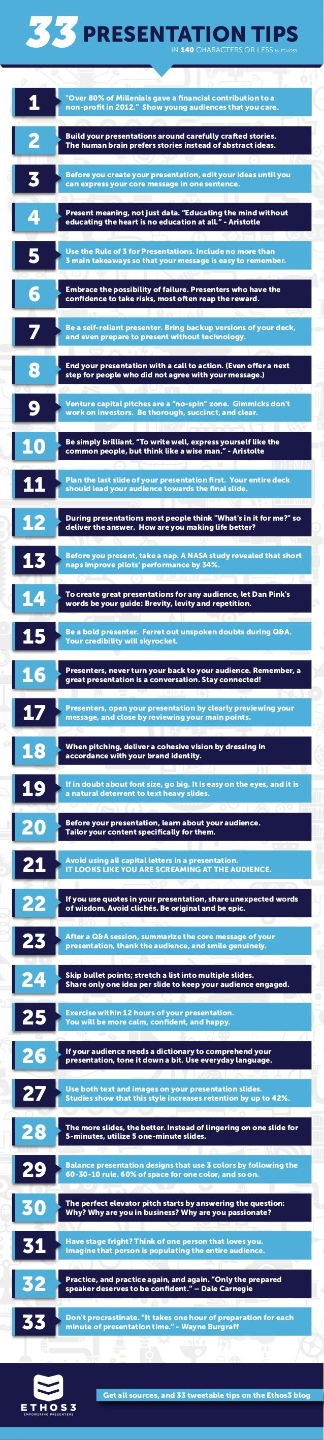 33 Presentation Tips in 140 characters or less
