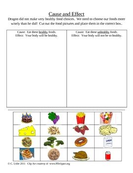 A fun activity to go with the story Dragon Gets By.  Dragon made unhealthy food choices...this causes our bodies to not be as healthy as they could...