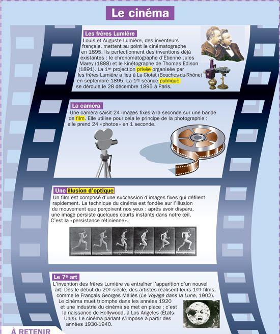 Fiche exposés : Le cinéma
