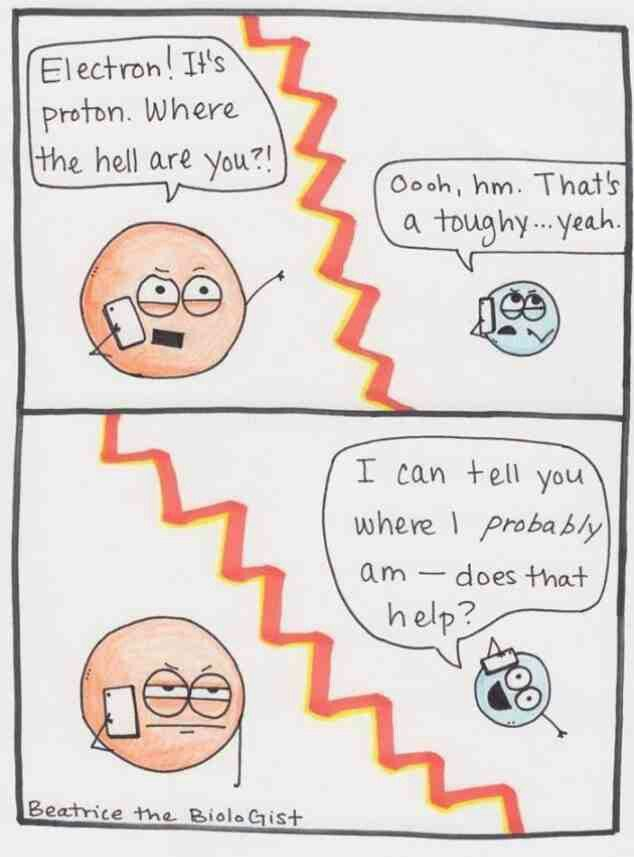 The Heisenberg uncertainty principle! Gotta love Pchem!