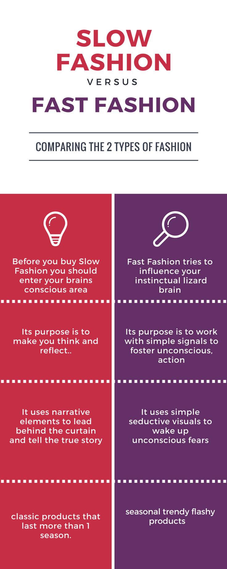 Slow Fashion vs Fast Fashion                              …