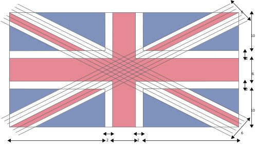 wiki picture of correct stripe placement on Union Jack flag
