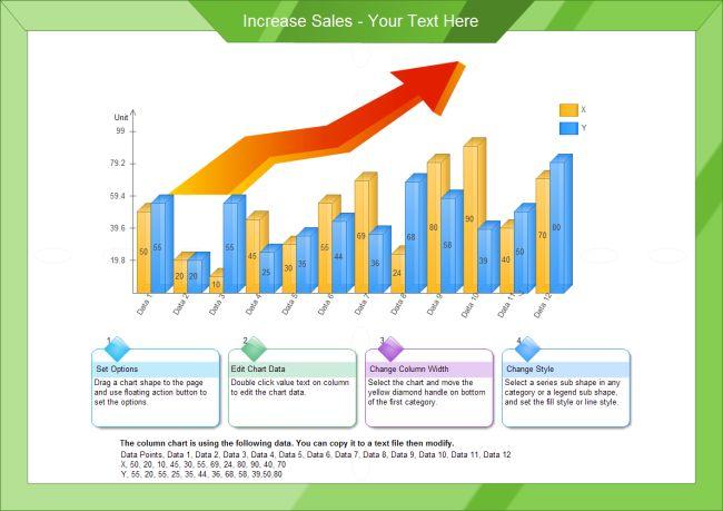 セールス縦棒グラフ