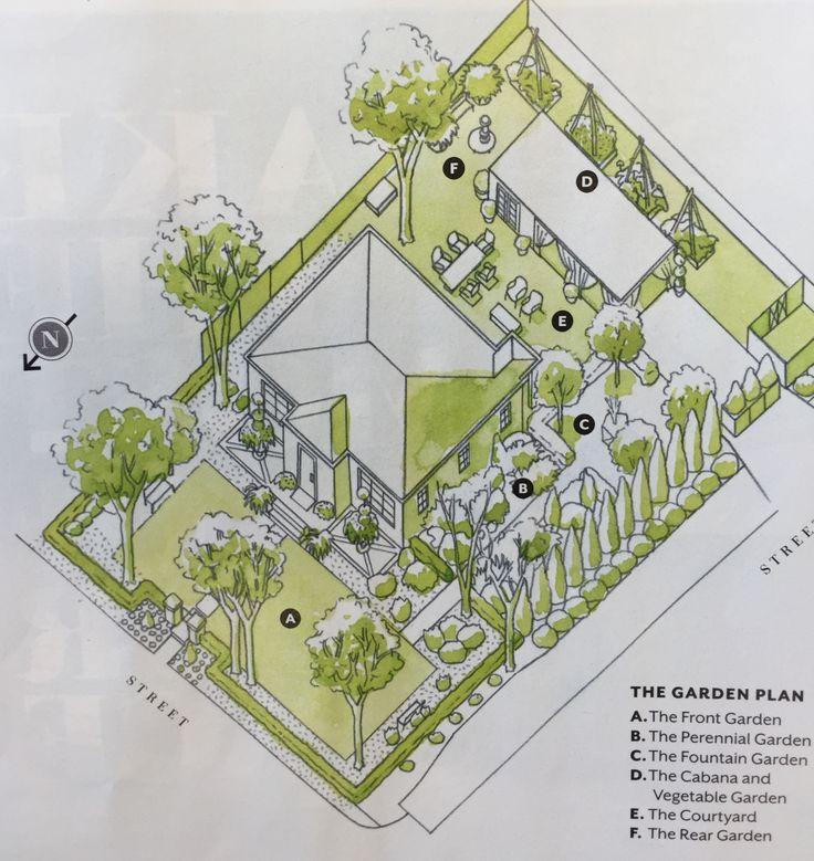 32 migliori immagini progetti giardini su pinterest