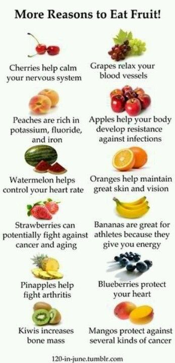 More Reasons to Eat Fruit #[KW]