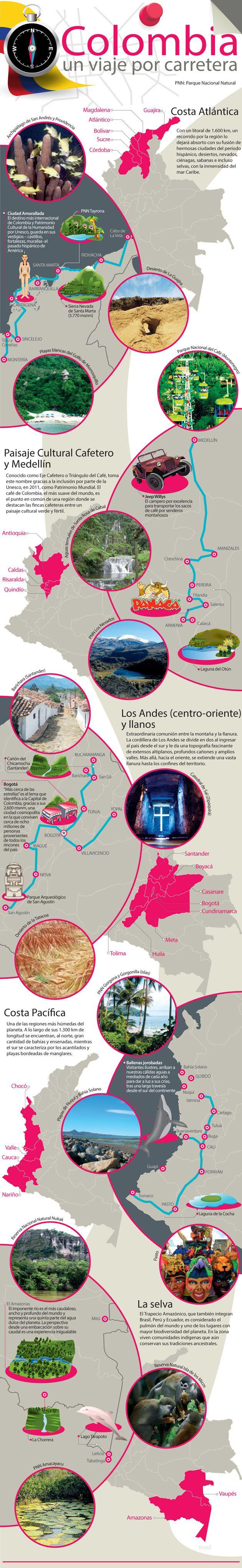 Hola: Una infografía sobre Rutas por carretera en Colombia.