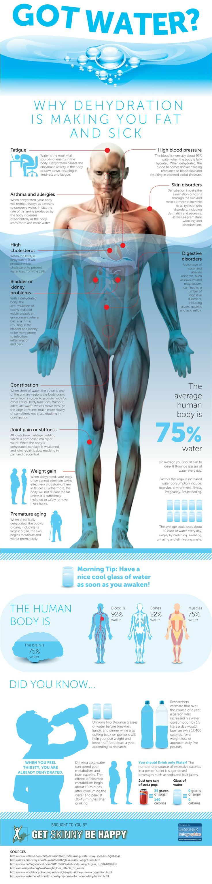 Great info on how water is so important for us! http://AFitBeachBody.com