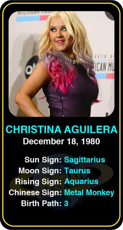 Sagittarius Horoscope Pictures Scorpio Zodiac Dates