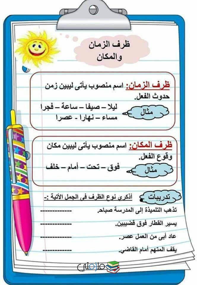 قواعد بسيطة فى اللغة العربية للأطفال ملزمتي Learning Arabic Tracing Worksheets Preschool Arabic Kids