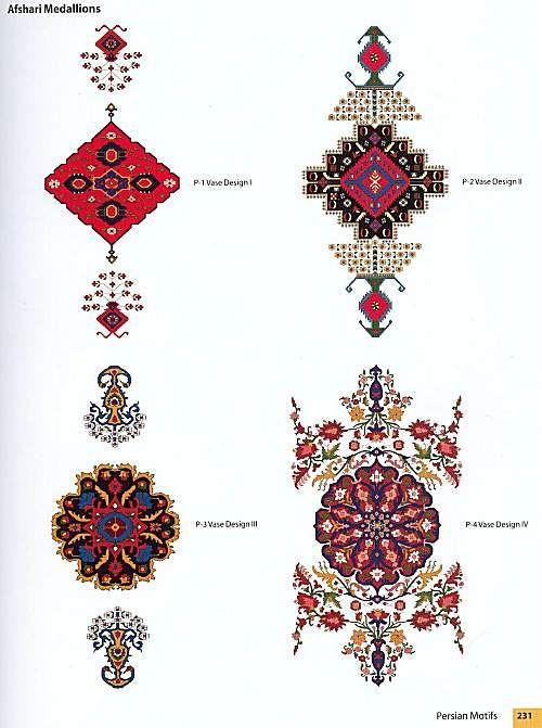 armenian bird - Google Search