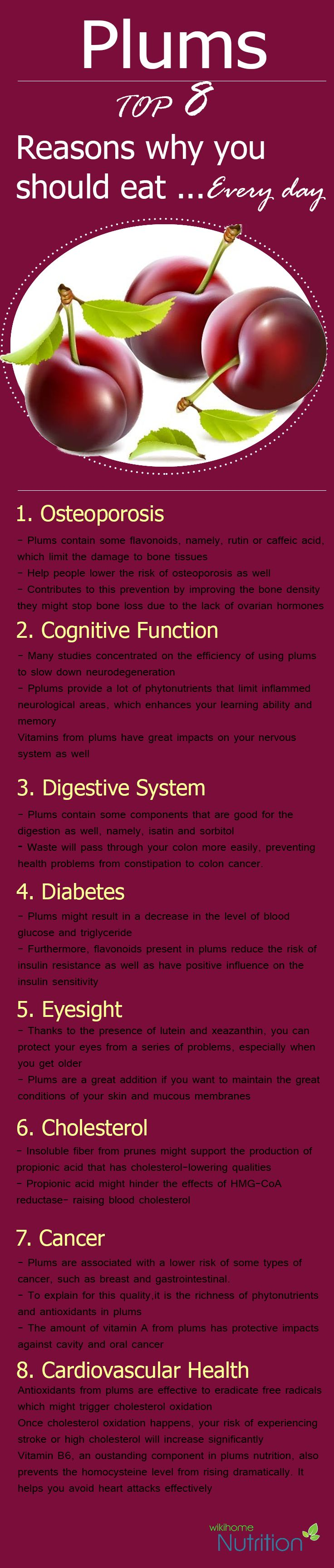 Health benefits of Plums: top 8 reasons why you should eat plums everyday