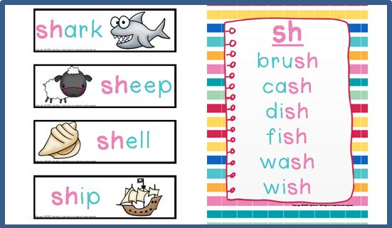 Digraph Activities, Games & Worksheets {sh} Write |sh| words on cards. Make two columns on the board. Students come to front of class, read their word and then place it in the column.
