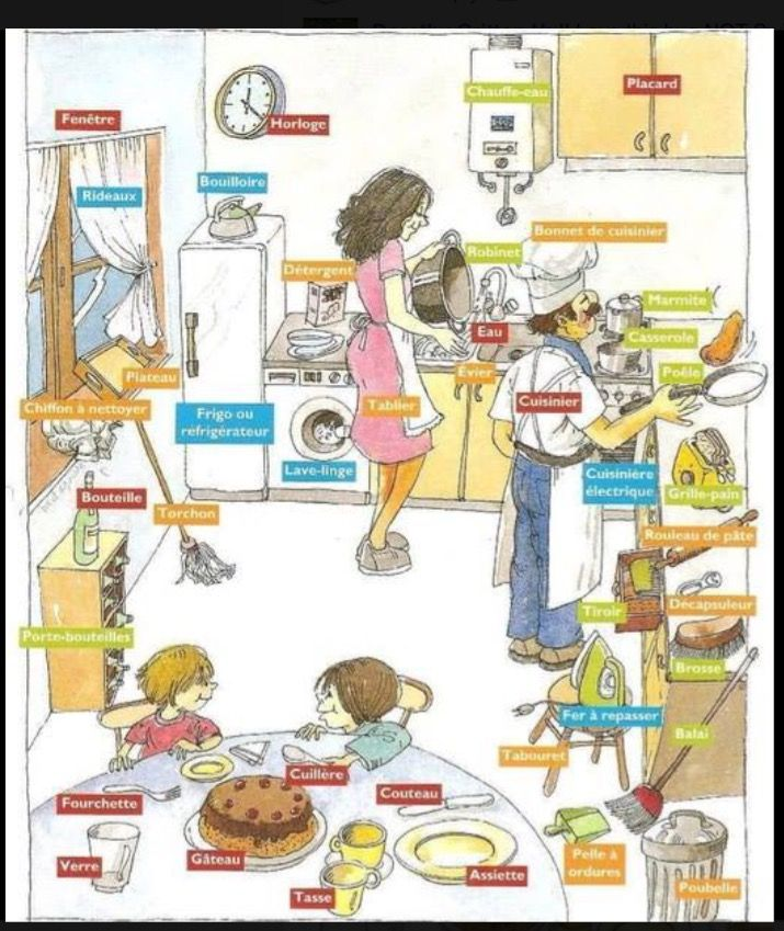 234 best vocabulaire cuisine manger et boire images on pinterest french language learn. Black Bedroom Furniture Sets. Home Design Ideas