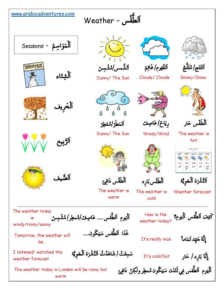 Spoken Arabic - Weather