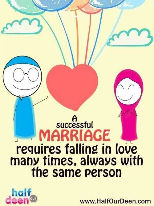 Essay on successful marriage