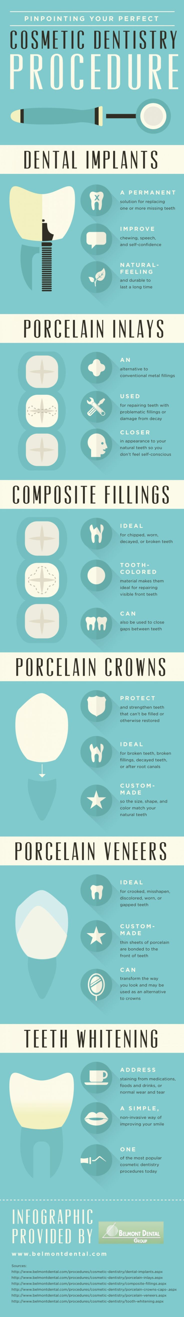 Pinpointing Your Perfect Cosmetic Dentistry Procedure Infographic