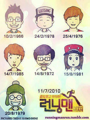 Running Man ♡ I'm pinning this because my husband and I can't keep their ages straight for anything.