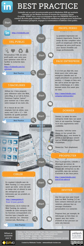 LinkedIn Best Practice Marketing B2B  WEBLEADS TRACKER INFOGRAPHIC