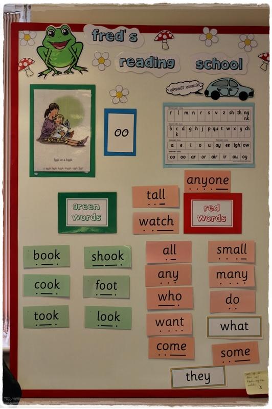 My Read Write Inc Display Board