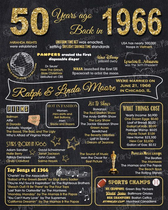 1966 - 50th Anniversary Chalkboard Sign Poster - Our personalized chalkboard anniversary sign is filled with facts, events, and fun tidbits from 1966. Its a super fun keepsake and makes a truly special gift or party decoration. Simply print and use as is, or put in a frame.  ****INTRODUCTORY PRICE for a very limited time - regular price will be $20 *****  You will receive a printable file via email, no physical items will be shipped. You will be responsible for the printing of your item.  ★…
