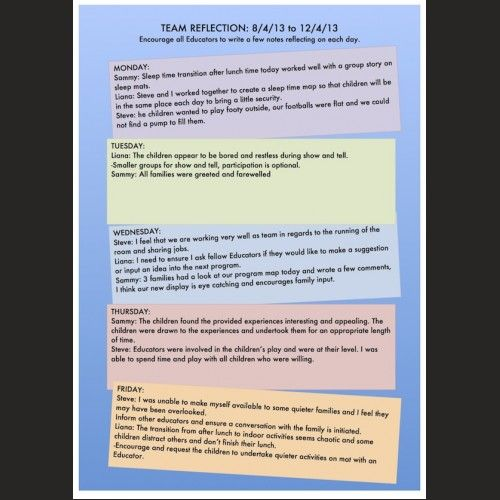 team reflection Team reflection – conditions for learning we all have individual  preferences on how we learn best some learn best when they plan what to.