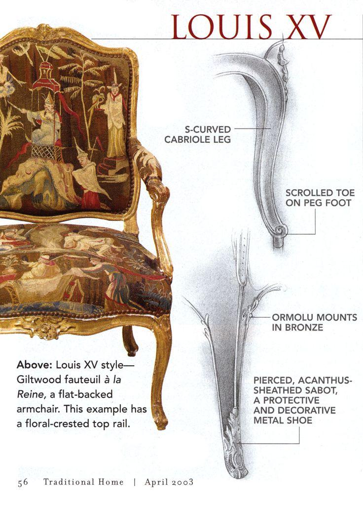 Esplanação sobre estilo de cadeiras Luiz XV