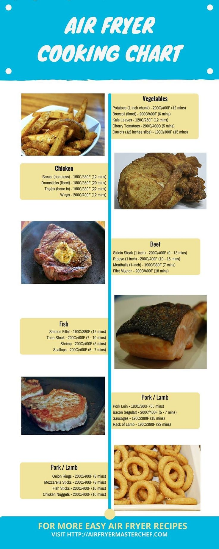 Air fryer cooking chart