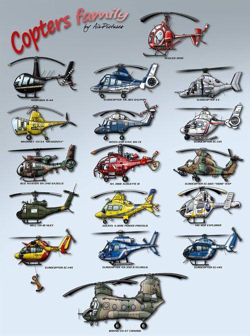 Caricatures d'hélicoptères par Sylvain ARTU d'Air-Pictures.fr