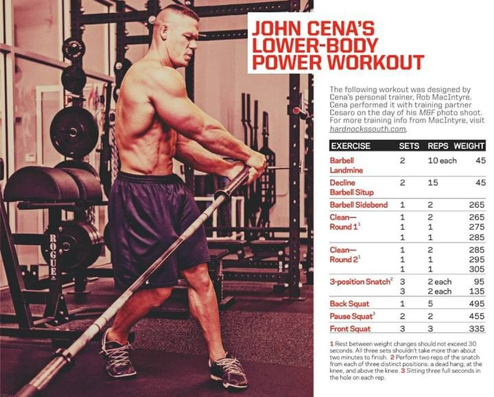 John cena 39 s lower body power workout gym workout - John cena gym image ...
