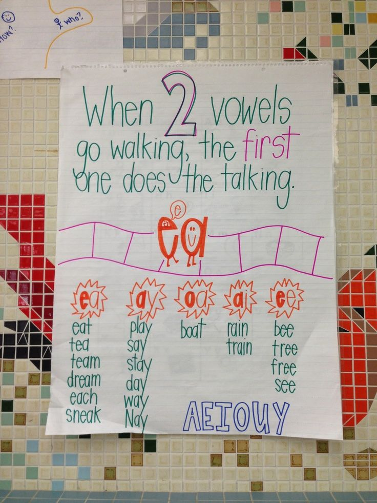 anchor charts for reading | Partner Reading Anchor Chart Anchor chart ideas