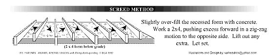 screed method for setting concrete forms