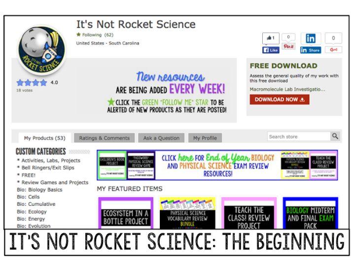 160 best Teacherpreneur images on Pinterest Teacher pay teachers - payment slips