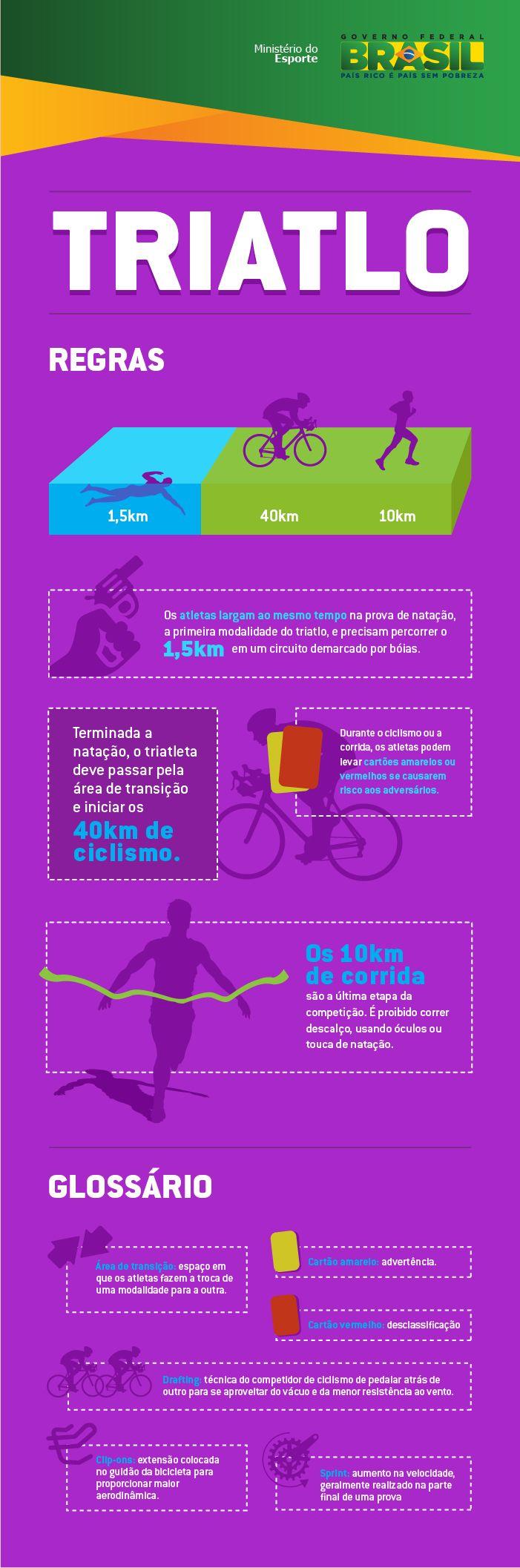 Triatlo — Portal Brasil 2016