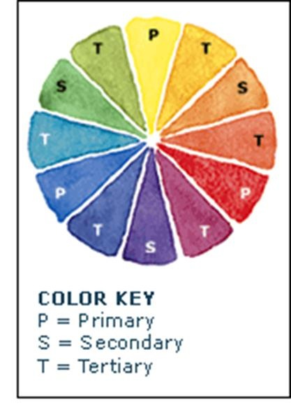 38 Best Colour Wheel For Art Images On Pinterest
