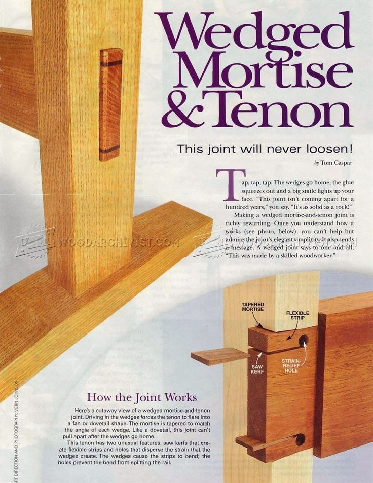 #2848 Wedged Mortise and Tenon Joint - Joinery