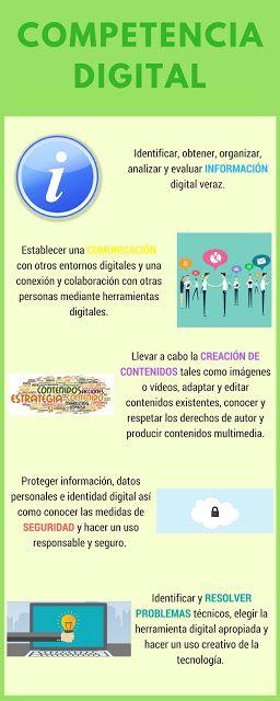 Áreas de la Competencia Digital, por Erica Maestu #CDigital_INTEF
