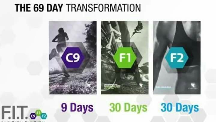 Our amazing fit weight management packs. Amazing results.