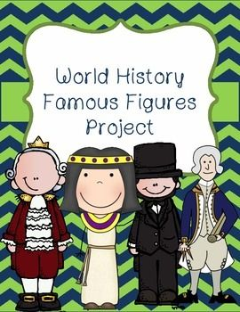 Image result for class projects history