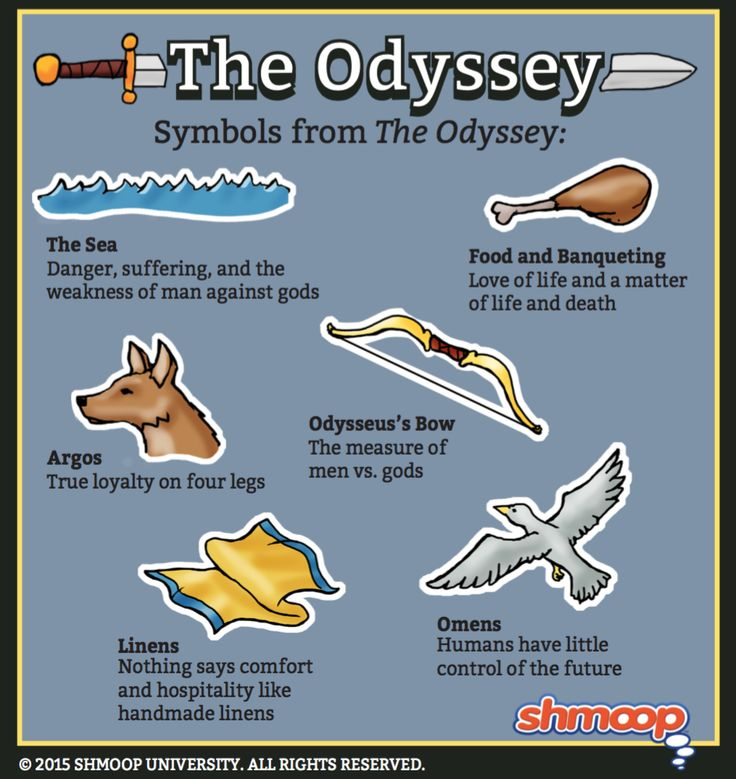 """the greeks as portrayed by homer in the odyssey Although """"the odyssey"""" by the greek poet homer is very much an epic tale of a  man's heroic quest, women play an incredibly large role."""