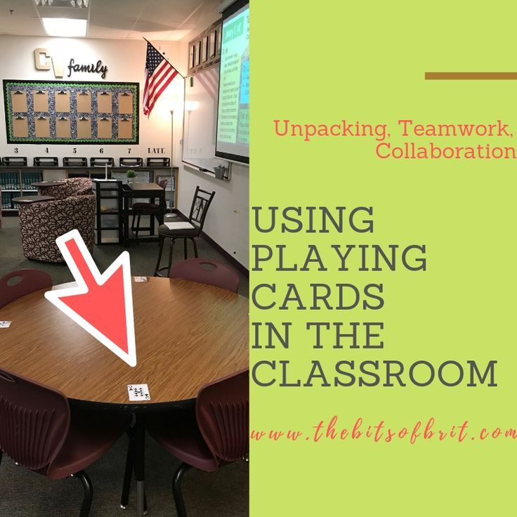 Playing Cards in the Classroom for Classroom Management, Random Calling, and more! Common Core. High School English Lang Arts, Teaching, Technology, E…