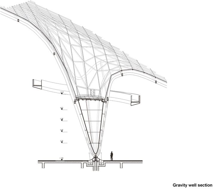 270 best Architectural Drawings images on Pinterest